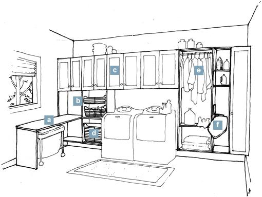 Bedroom Desk Layout